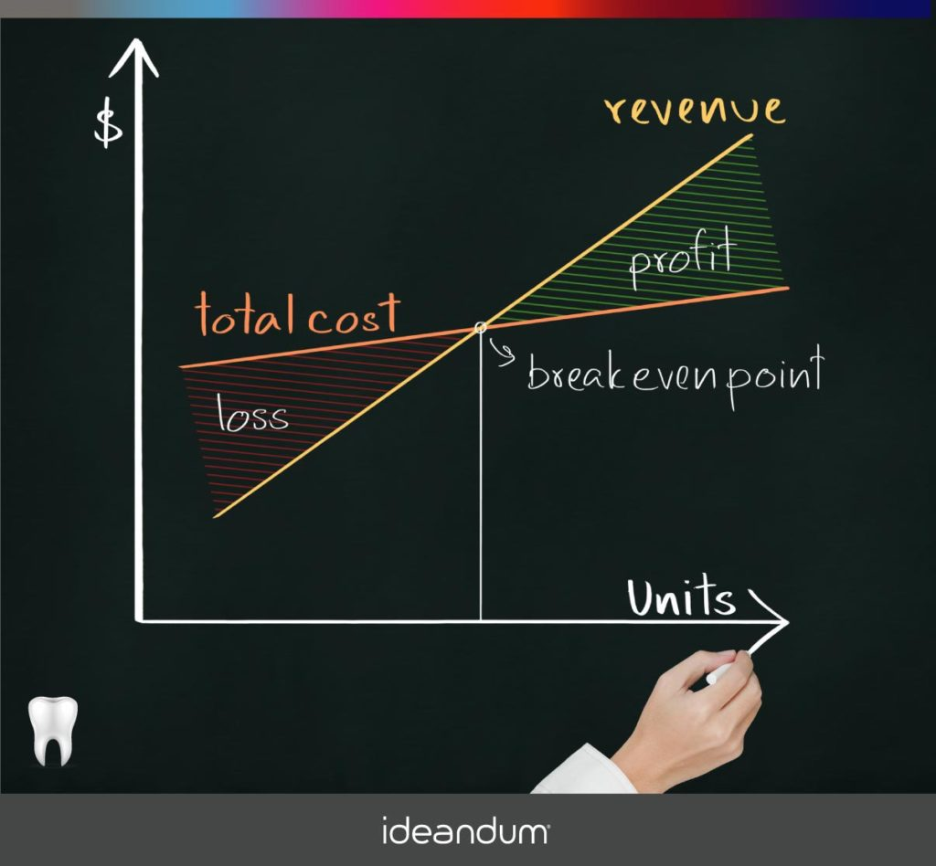 strategie finanziarie studio dentistico ideandum